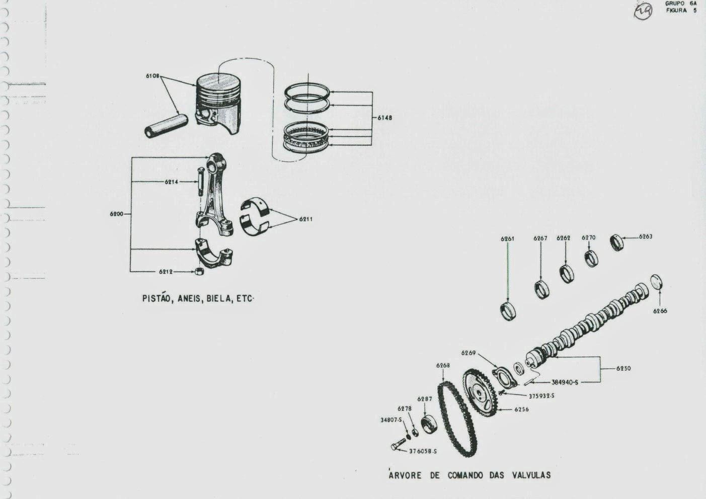MANUAIS DO PROPRIETÁRIO GRÁTIS: Catálogo de peças FORD