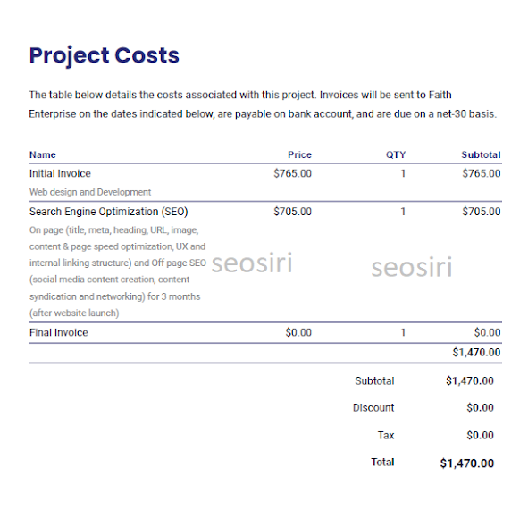 Project cost for website design, website development, and search engine optimization