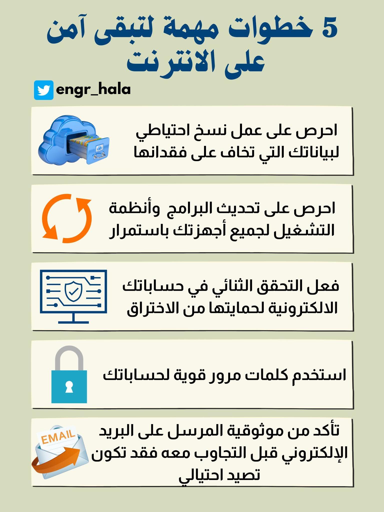 6 نصائح ينبغي أن تحرص عليها لتكون آمن على الانترنت