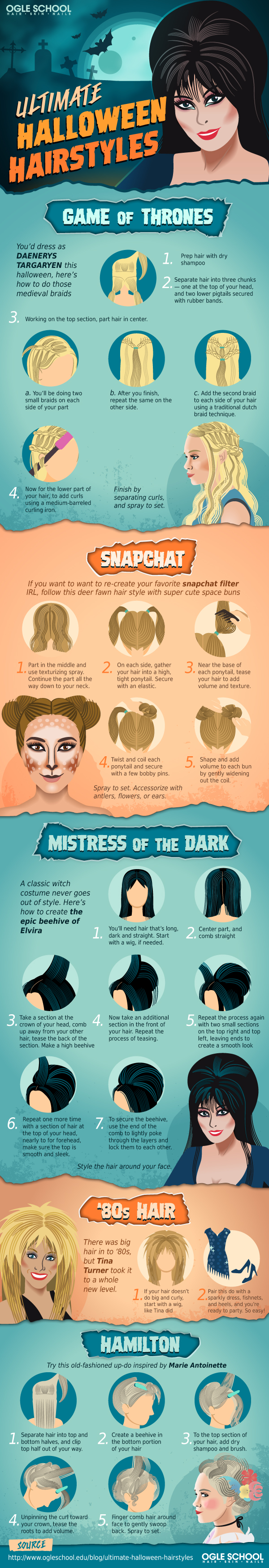 Ultimate Halloween Hairstyles #infographic #Hairstyles #infographics #Halloween #Halloween Hairstyles
