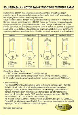 urutan kabel motor swing ac, swing ac tidak bergerak