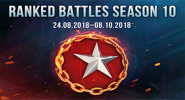 Ranked Battles 10 - What you Need to Know
