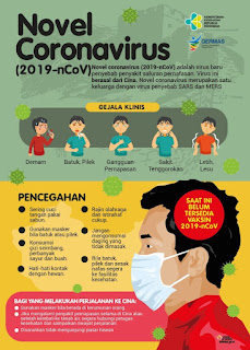 Gejala dan pencegahan Virus Corona