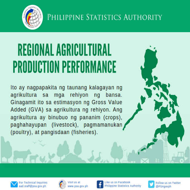 regional agricultural production performance