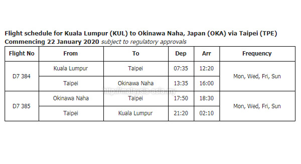 AirAsia Okinawa Flight Timings