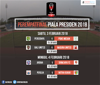 Babak 8 Besar (Perempatfinal) Piala Presiden 2018