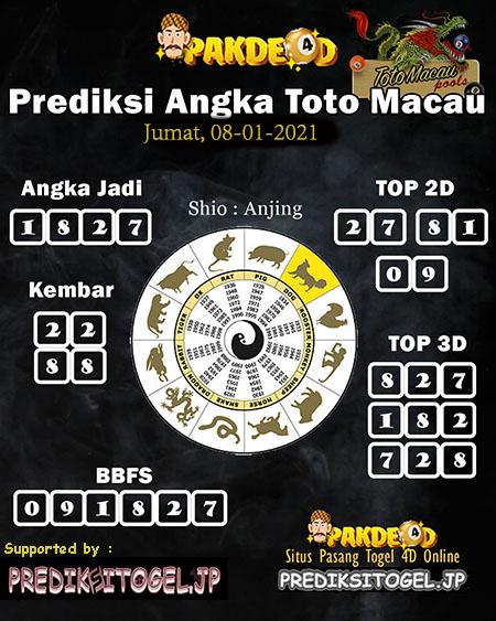 Prediksi Angka Pakde4D Togel Macau Jumat