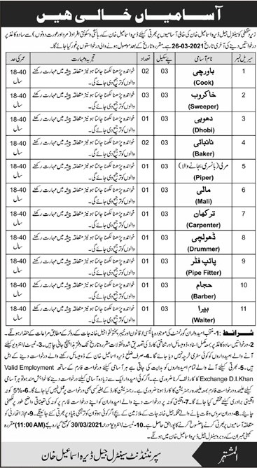 Central Jail Police Jobs 2021 - Police New Bharti 2021 - New Police Jobs 2021 - Latest Police Jobs 2021 - Join KPK Police 2021 - KPK Police New Bharti 2021