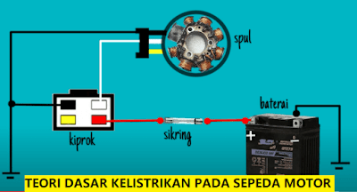 Terdapat 7 sistem pengukuran listrik pada sepeda motor yakni sebagai berikut :