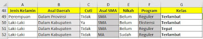Contoh Tabel Data Set