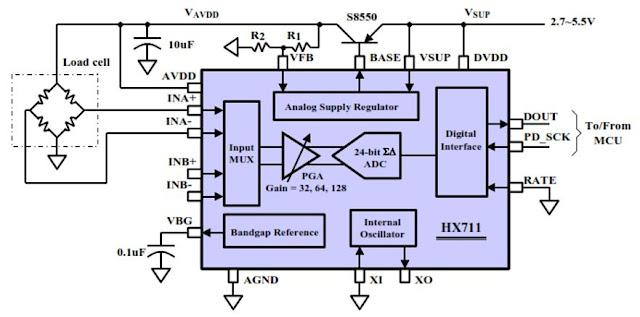 Blok Diagram HX711