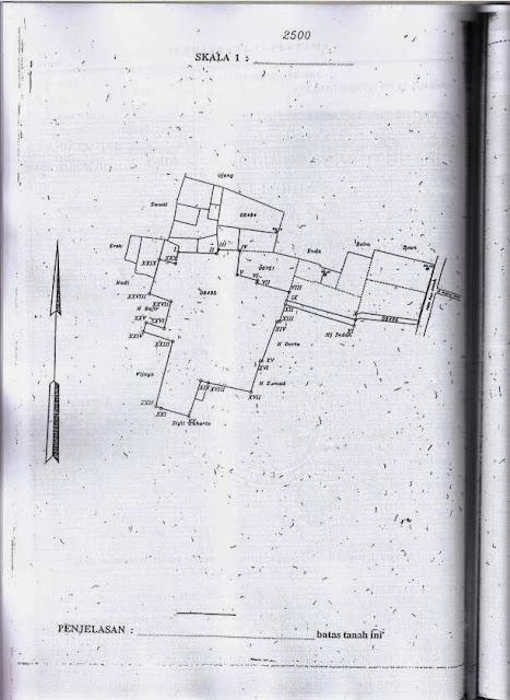 Sirkulasi Lalu Lintas Dalam Site Plan