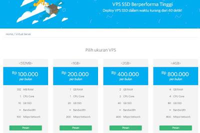 Memilih vps hosting murah terbaik