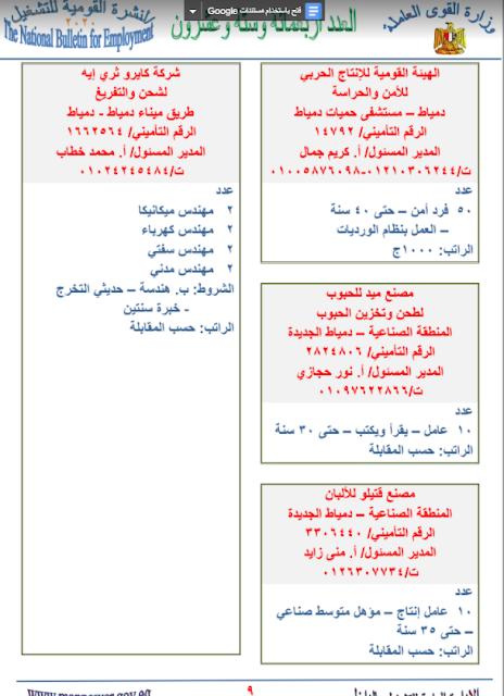 اعلانات وظائف وزارة القوى العامله بمحافظة دمياط للعمل بالقطاع الخاص - منشور ديسمبر 2020