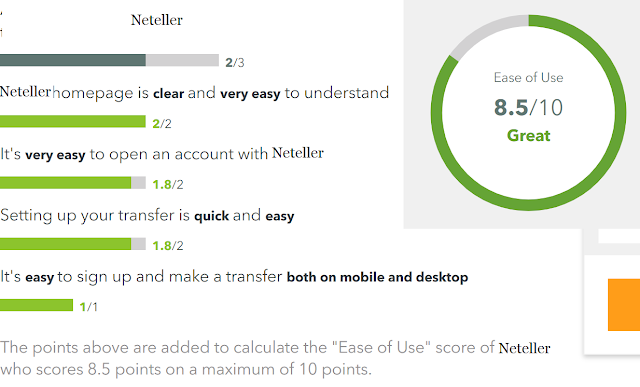 Neteller easy to use