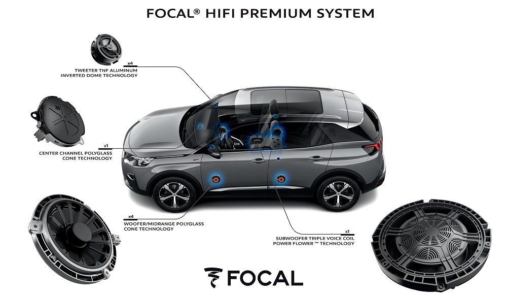 Peugeot và Focal: Sự kết hợp hoàn hảo