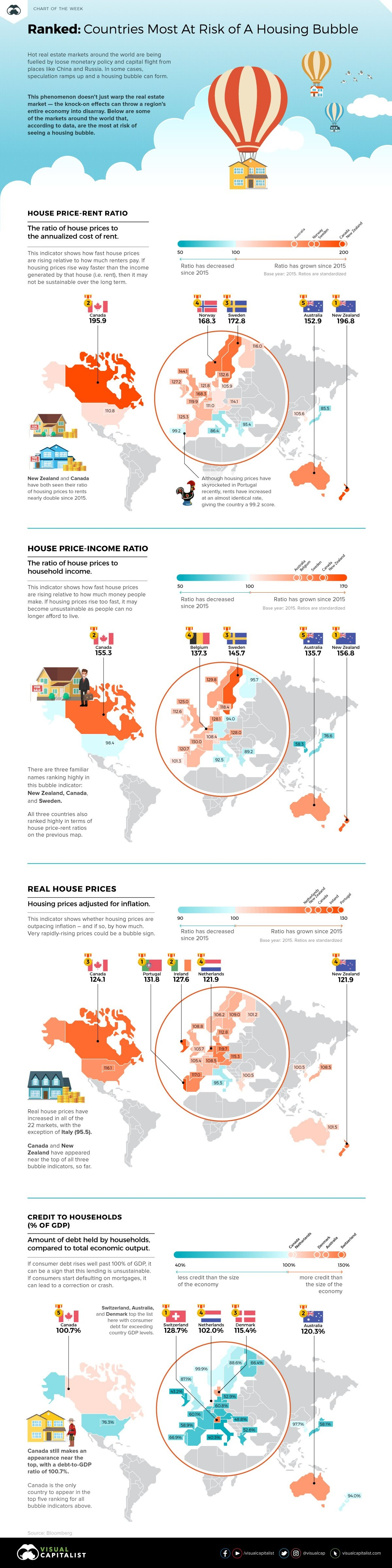 The Countries With the Highest Housing Bubble Risks #infographic