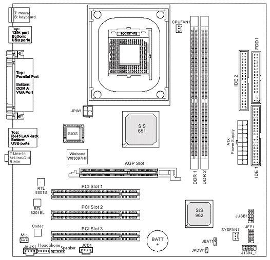 Pengertian Motherboard Dan Fungsi Komponen Motherboard Lengkap Bagi Pemula