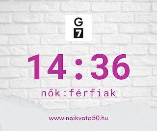 A G7 podcast beszélgetéseiben 14:36 a nők és férfiak aránya #M121