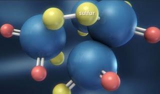 sulfur, dye, blue, denim