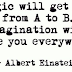 Albert Einstein's Visualization Process Gave Me Crazy Powerful Results.