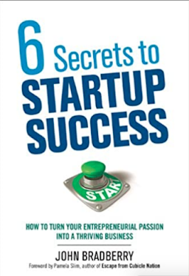 6 Secrets to Startup Success: How to Turn Your Entrepreneurial Passion Into a Thriving how to start a startup startups start up business startup news