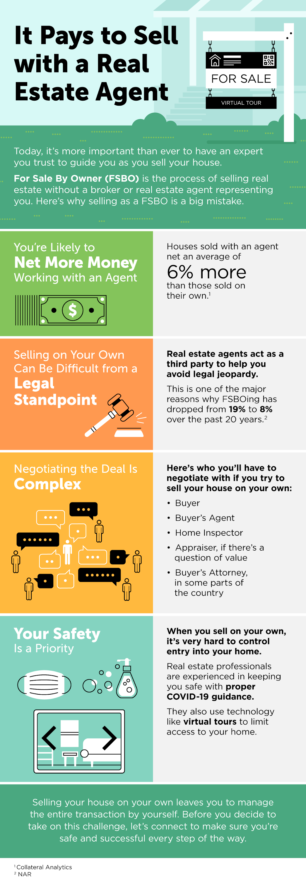 Why Sell with a Real Estate Agent
