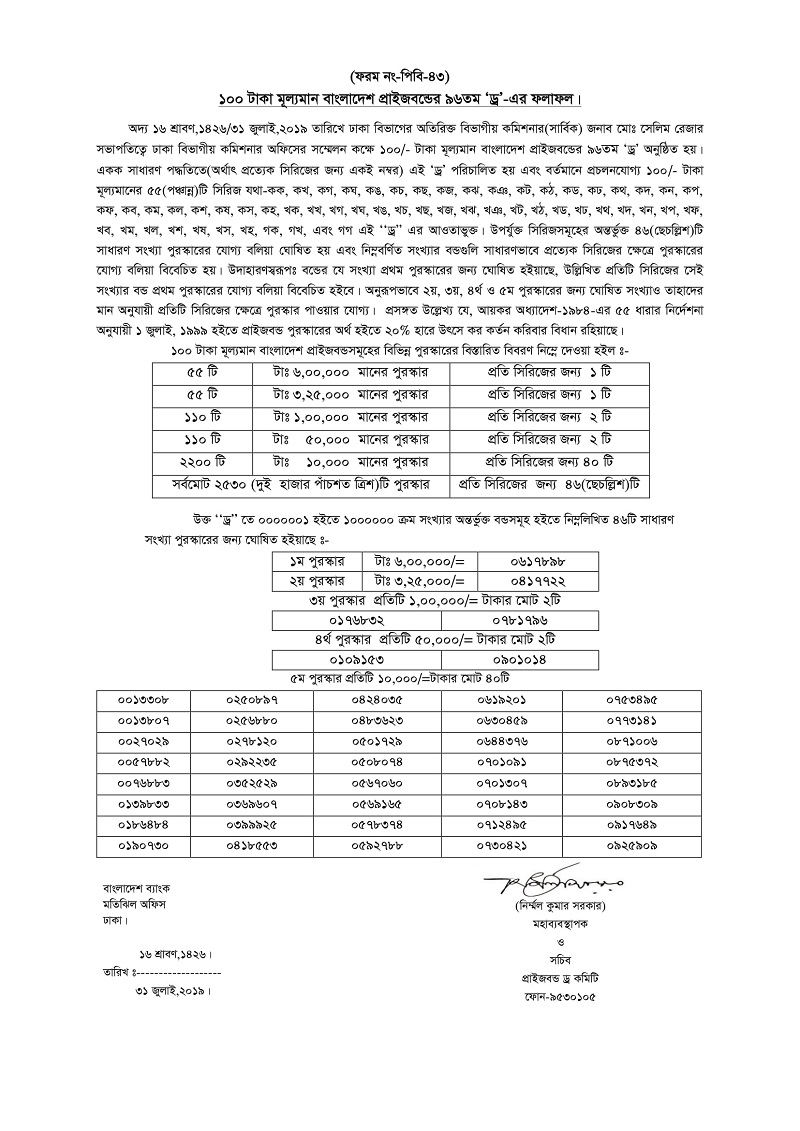 96th prize bond draw result 2019