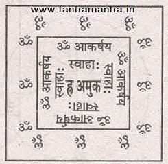 वाणिज्यार्थ वशीकरण यंत्र,पति वशीकरण यंत्र, pati vashikaran, किसी भी स्त्री-पुरुष का वशीकरण  , पति को वश में करने का उपाय,