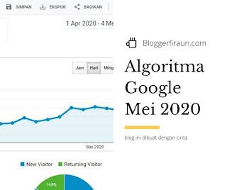 Update algoritma Google terbaru berikan dampak pada web dan blog