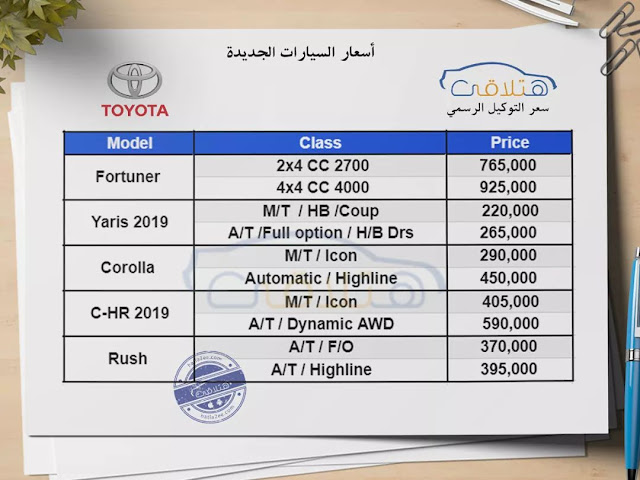 TOYOTA Prices in Egypt