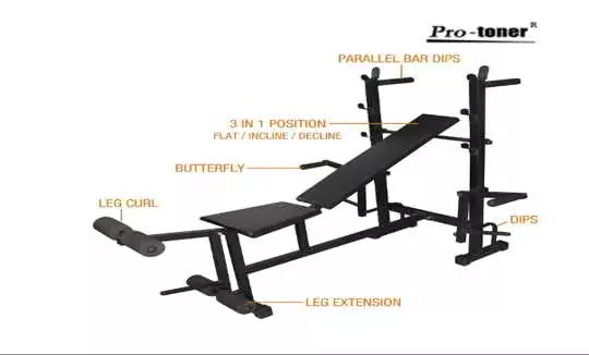 5 Best and Cheapest Fitness Equipments For Home Gym
