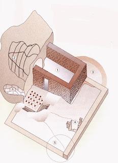 La posizione della Santa casa nella grotta di Nazareth