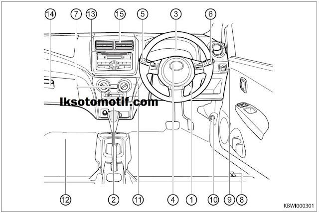 nama - nama panel istrumen pada mobil toyota agya
