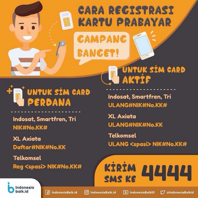 Ini panduan registrasi kartu SIM (SIM Card)