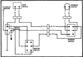 repairmanuals: American Motors 19681982 Wiring Diagrams