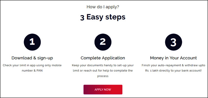 3-easy-steps-for-lazypay-personal-loan-apply