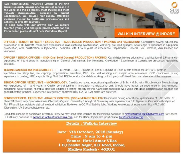 SUN PHARMACEUTICAL Walk In Interview For B.Sc, B.Pharm, M.Sc, ITI, Quality Control, Injectable, Production, Packing, Validation at 7 Oct