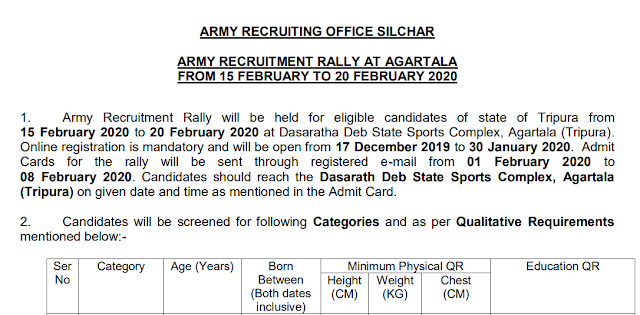 TRIPURA ARMY RECRUITMENT RALLY 2020