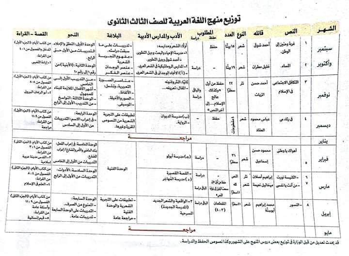 توزيع منهج اللغة العربية للصف الثالث الثانوي 2021