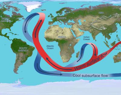 Gulf-stream-system