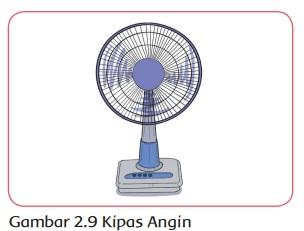 Kipas Angin www.simplenews.me