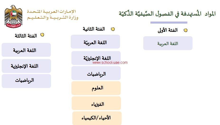 دليل الفصول الصيفية الذكية – وزارة التربية والتعليم الاماراتية