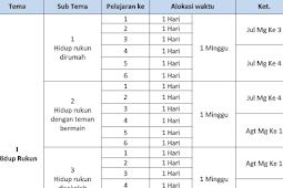 Promes Kelas 2 Kurikulum 2013 Revisi 2019 (Semester 1 & 2)