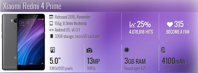 Spesifikasi Handphone Xiaomi Redmi 4 Prime