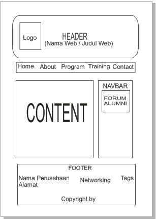 500 Desain Halaman Web Dengan Html Terbaik