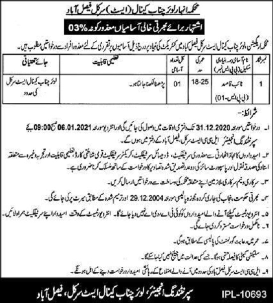 irrigation-department-jobs-advertisement-2020