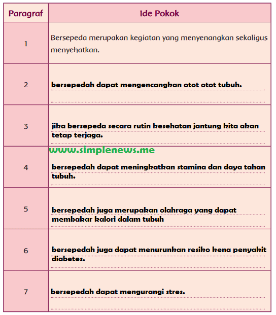 Lengkap Kunci Jawaban Kelas 5 Tema 1 Subtema 2 Pembelajaran 1 Kunci Jawaban Lengkap Dan Terbaru Simplenews
