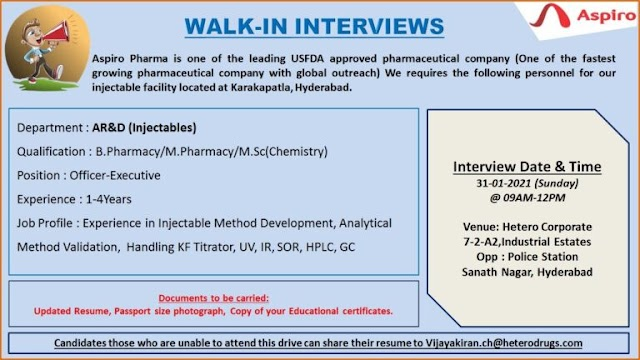 Aspiro Pharma | Walk-in interview for AR&D at Hyderabad on 31st Jan 2021