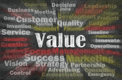 "The word ""Value"" is at the center of a group of relevant terms"